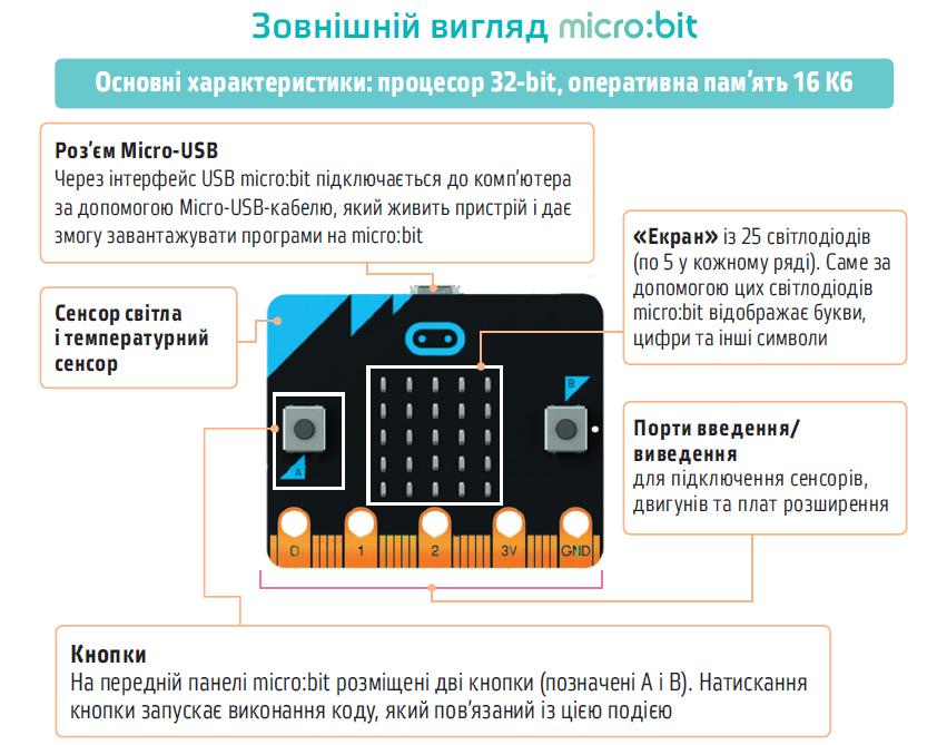 micro: bit